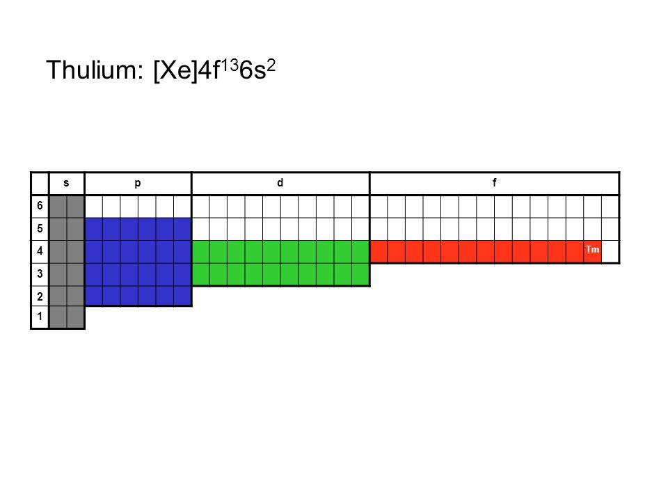 Thulium: [Xe]4f136s2 s p d f 6 5 4 Tm 3 2 1